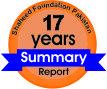 Shaheed Foundation Pakistan 17 years Summary Report