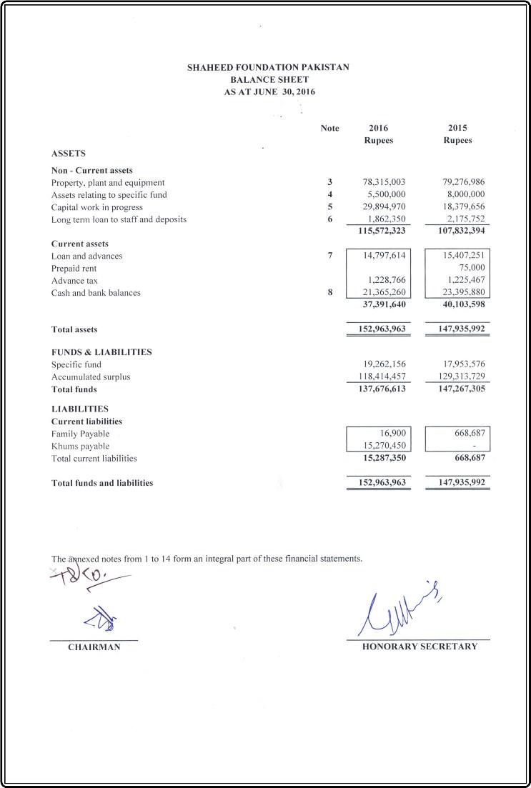 SFP Audit Report 2015 - 2016