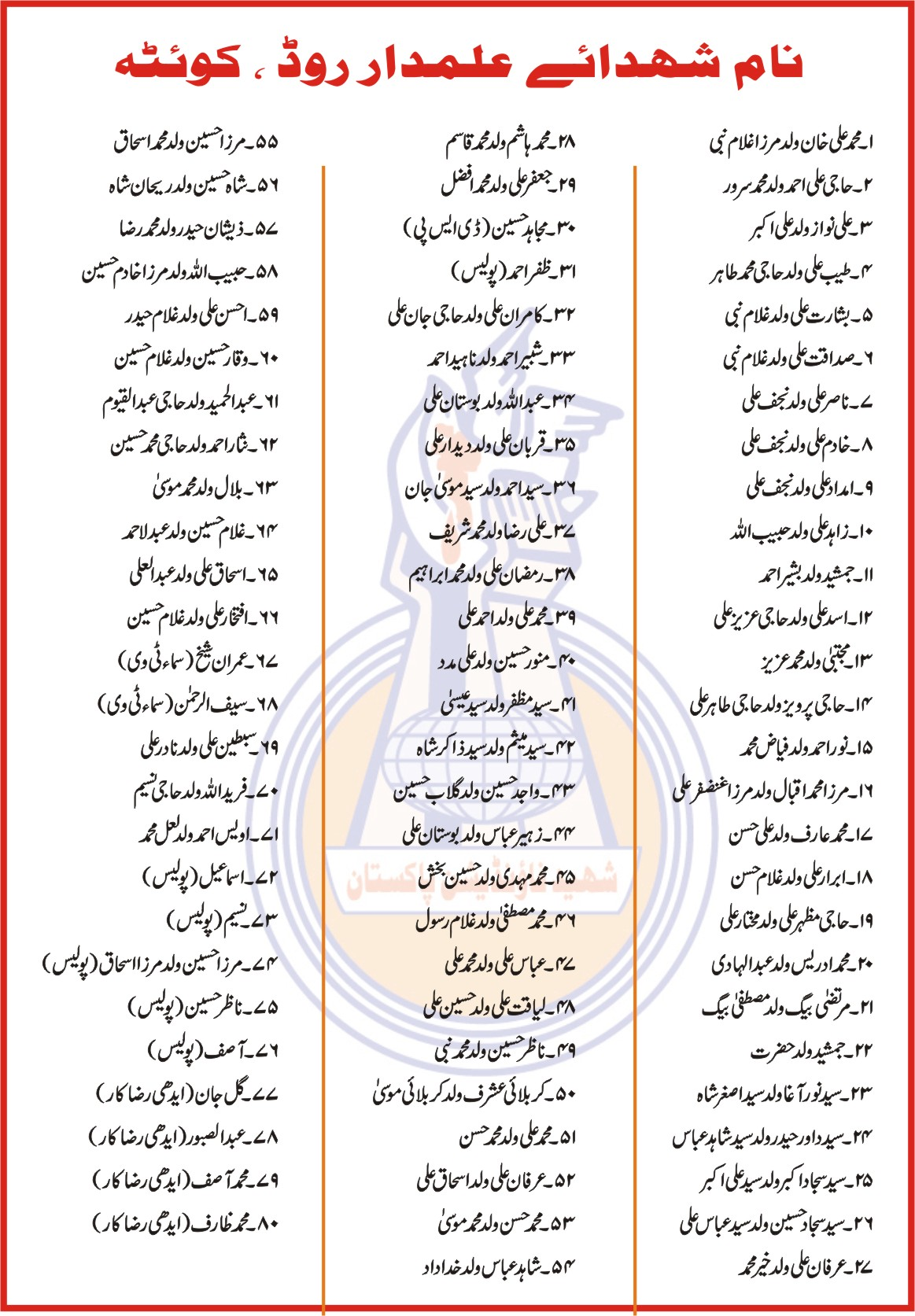 Alamdaar Road Blasts Shaheed Names