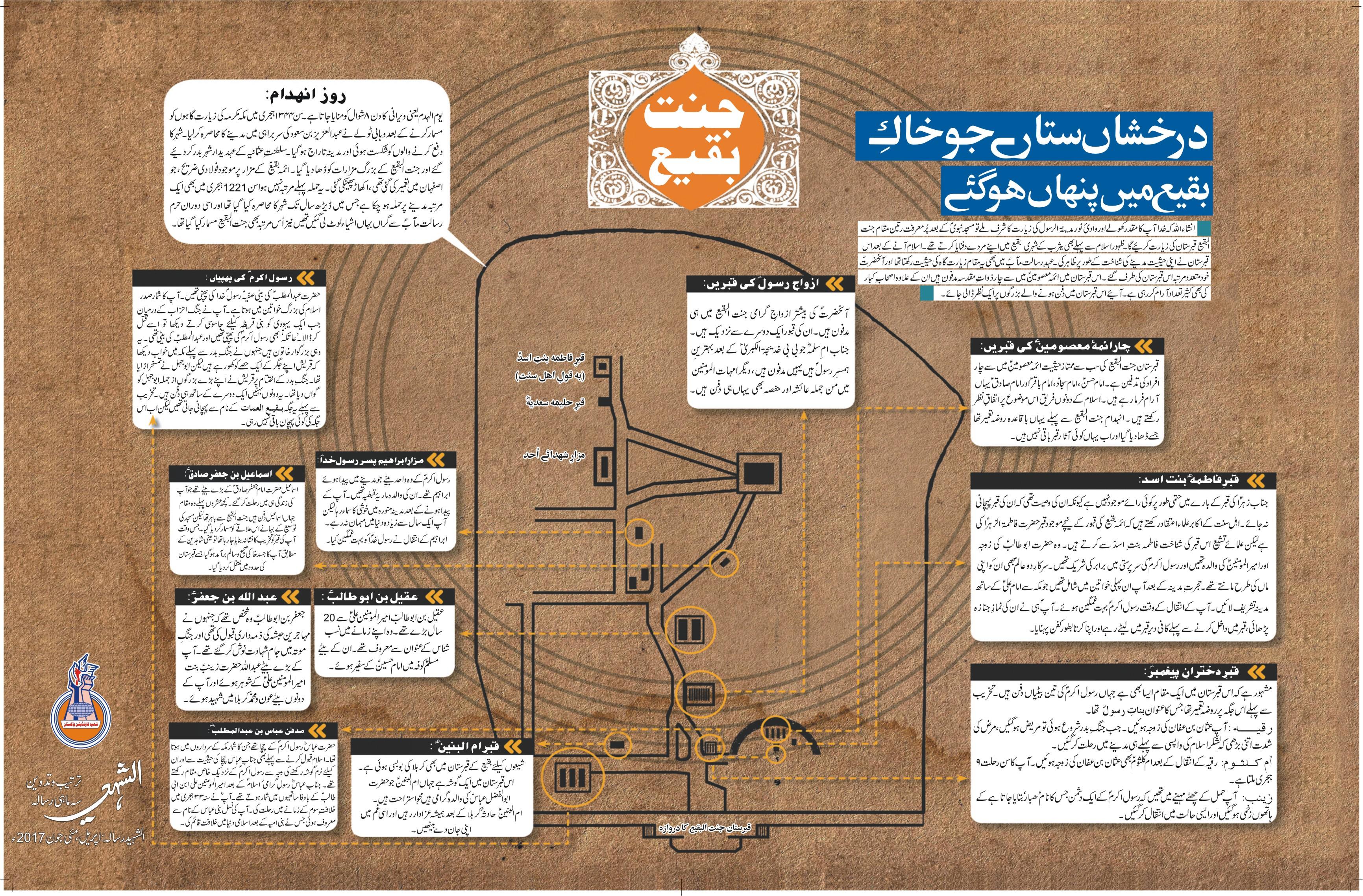 Jannatul Baqi Map