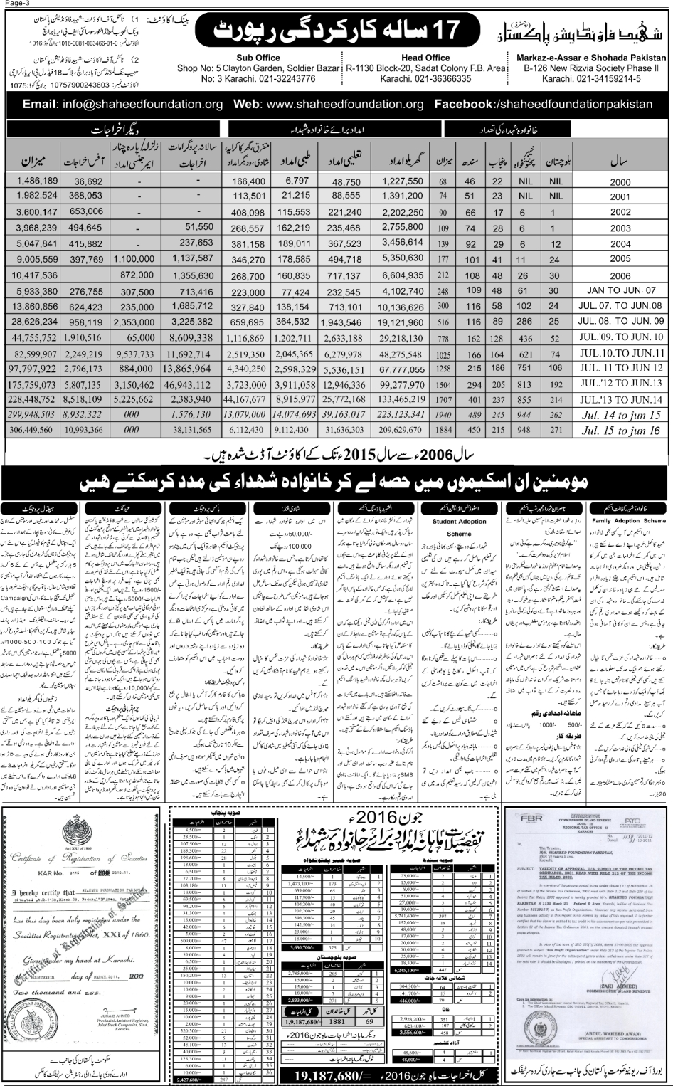 Al Shaheed News paper (June 2016) Issue