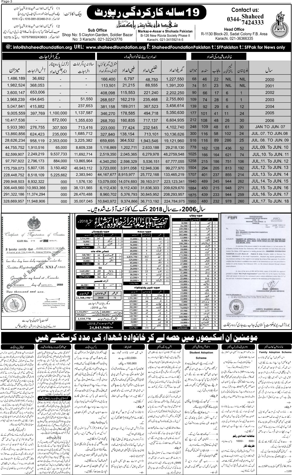 Al Shaheed News Paper (September 2018) Issue